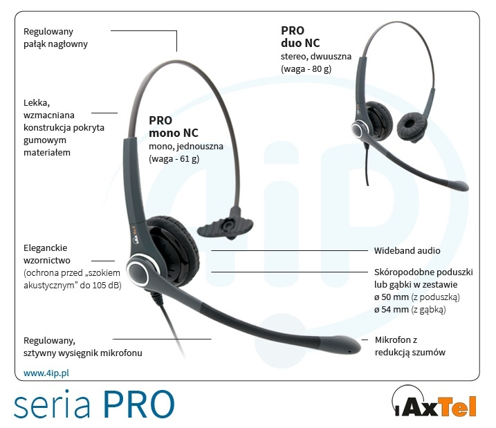 AxTel PRO duo NC Wideband
