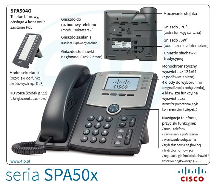 Cisco spa525g инструкция на русском