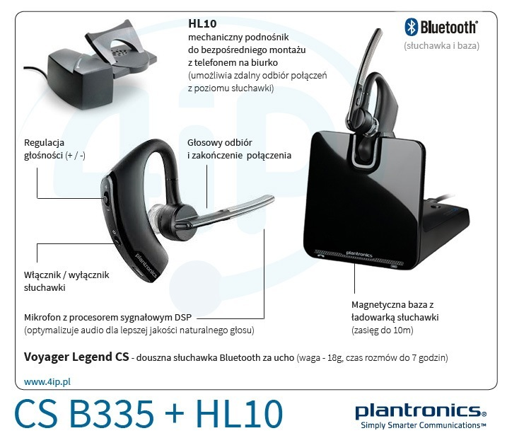 Plantronics Voyager Legend CS B335 + HL10