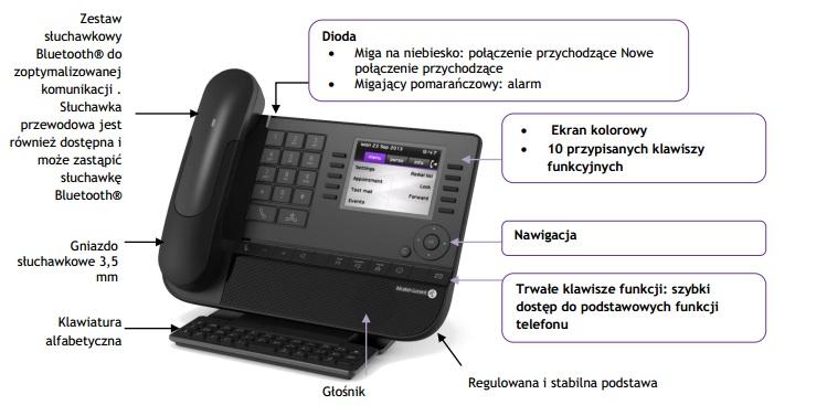Alcatel omnipcx phone system manual