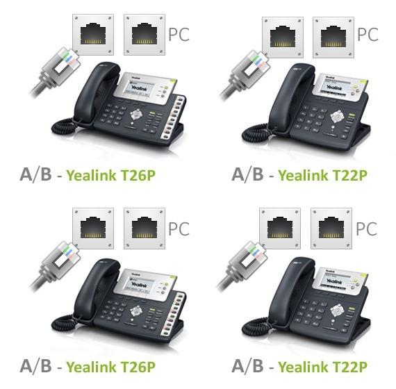 Schemat podłączenia telefonów IP Yealink