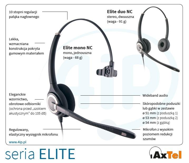 AxTel Elite HDvoice mono NC