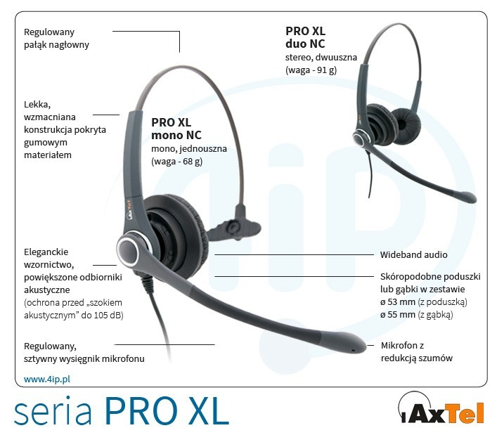 AxTel PRO duo XL NC Wideband