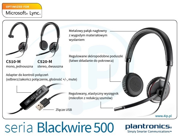 Plantronics Blackwire C5310-M