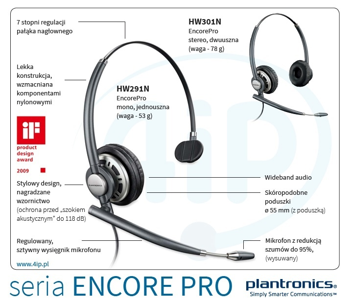 Plantronics HW301N EncorePro