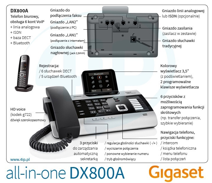podłącz faks do telefonu komórkowego randki szwajcarskie srebro