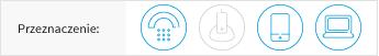 telefon stacjonarny / telefon komórkowy / komputer