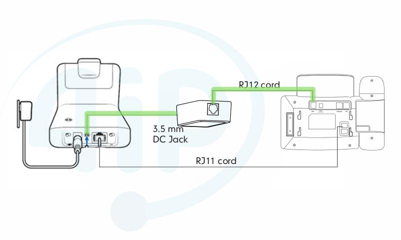 Podłączenie modułu Yealink EHS36 z telefonem Yealink
