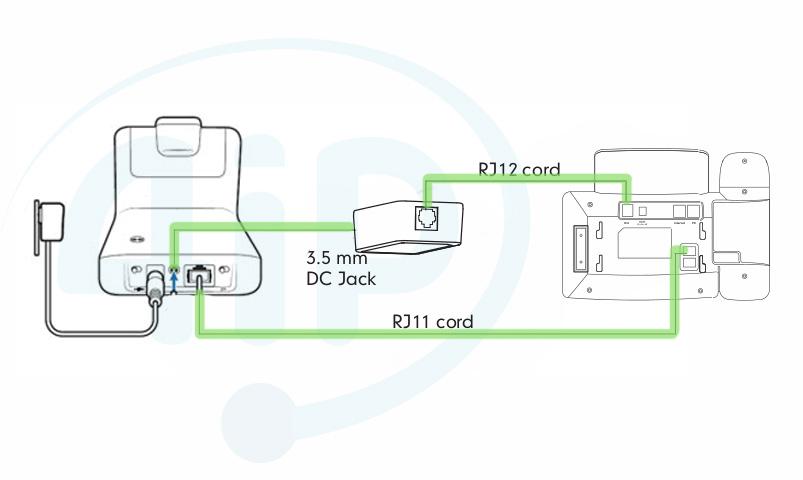 Podłączenie telefonu Yealink z bazą Plantronics CS500