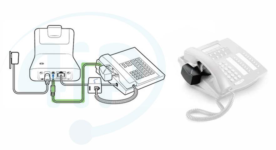 Podłączenie podnośnika HL10 z bazą Plantronics CS500