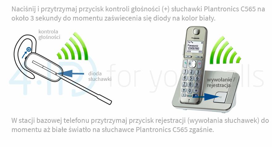 Rejestracja Plantronics C565 do telefonu Panasonic