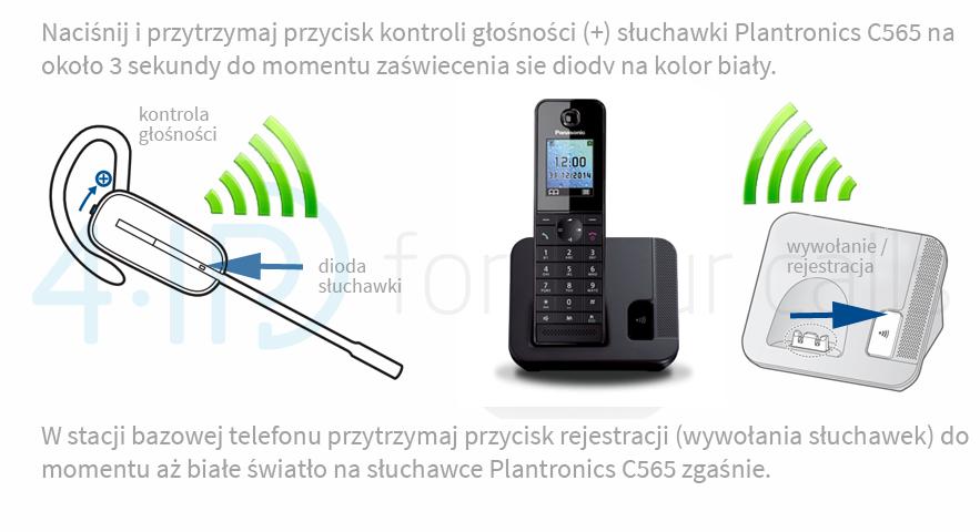 Rejestracja Plantronics C565