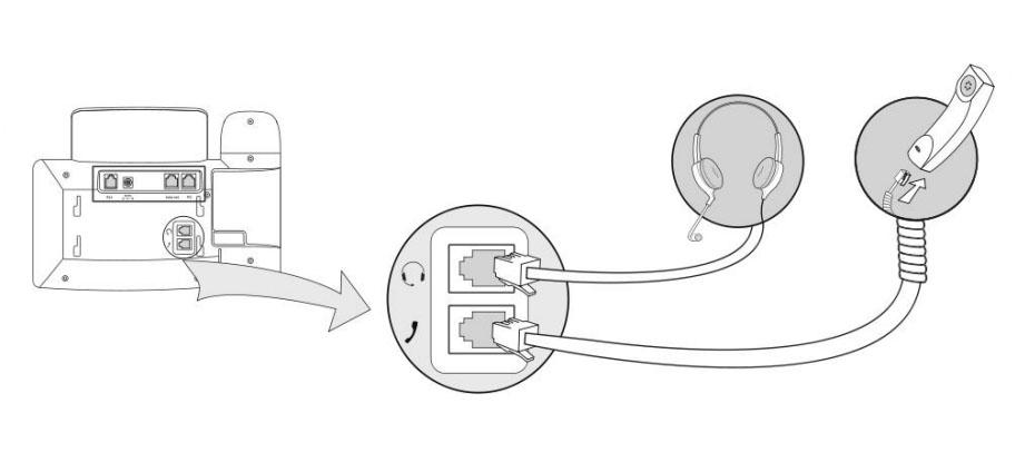 Podłączenie słuchawki tradycyjnej i słuchawki nagłownej w telefonie Yealink