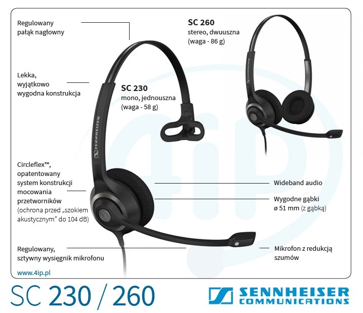Sennheiser SC 260
