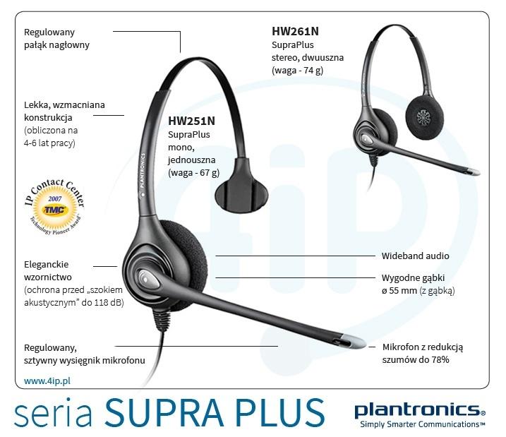 Plantronics HW261N SupraPlus