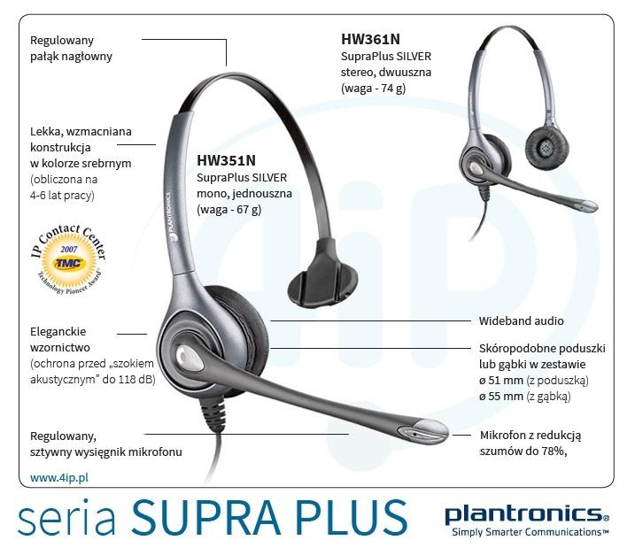 Plantronics HW351N SupraPlus Silver