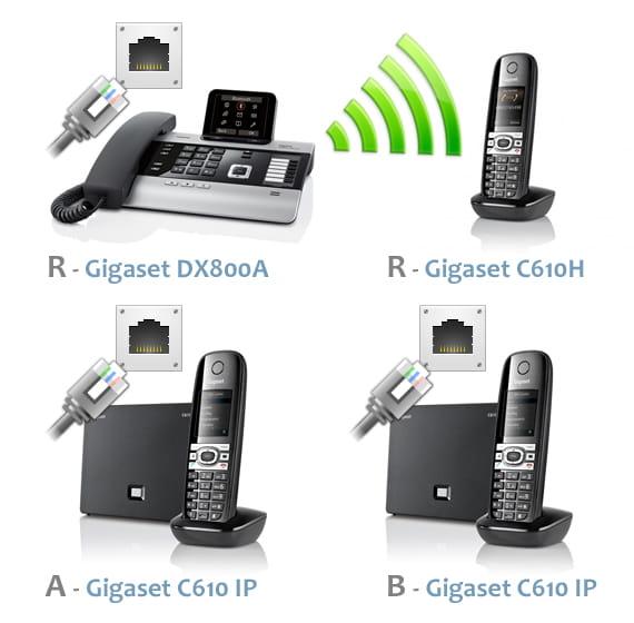 Schemat podłączenia telefonów IP Gigaset