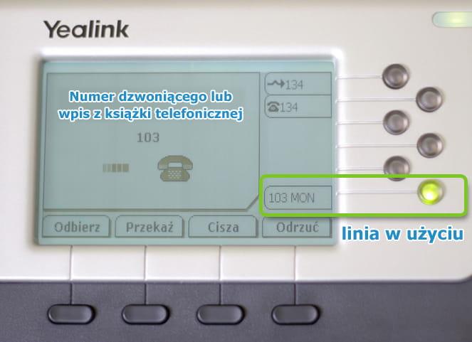 Wyświetlacz ekranu telefonu IP Yealink SIP-T28P